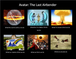 Avatar Meme by tophduck