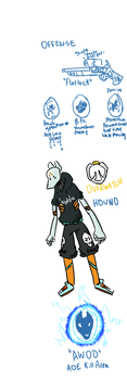 Hound (Overwatch Character Concept/ Shitty OC) by Zipperozic