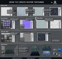 How to create Water Textures by davislim