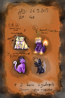 PN: Clutch: 1 Fusion Meowth  left (OPEN!) by Bulbiekins