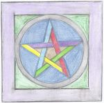 Elemental Pentangle by Moon-Crafter