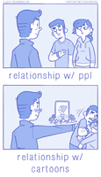 important relationships by R-WOLFE