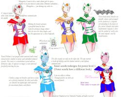 my editor said sailor fuku... by kudaketa