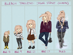 Bleach AU: Jewel's Human Timeline by Chicky--poo