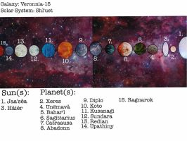 The Shl'uet Solar System (New Lore) by KariCarrideo-Vargas