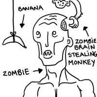 Zombie brain stealing monkey by Rustyoldtown
