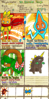 PMD: The Ricecooker Troupe by emeraldakina