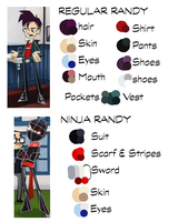 Randy Cunningham reference sheet by Everay