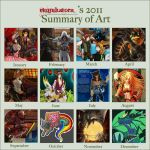 The Best of 2011 by RizyuKaizen