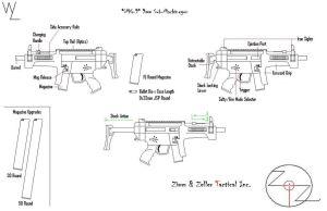 'SMG-9' 9mm SMG by KillSwitchWes