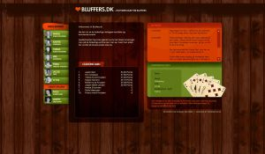 Bluffers by Sportactive
