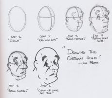 Drawing the Cartoon Head 1 by Porcelain-Joe