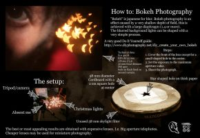 Bokeh tutorial by McRos