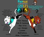 Remus 2012 by TheBBTouho