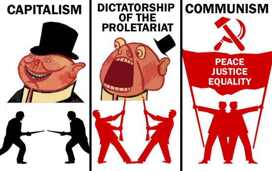 Dialectical Progress by Party9999999
