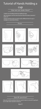 Tutorial Hands Holding a cup by GonzaU