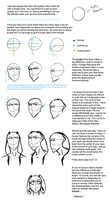 DrawingBasics- Irkens Pt 1 by hierophant