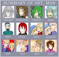 SUMMARY ART OF 2009, MAN by TOXiC-ToOtHpAsTe