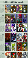 2003-2009 Art Meme by LuLuLunaBuna