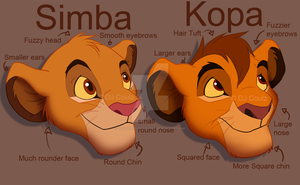 Simba VS Kopa by DJCoulzAnimalsOnly