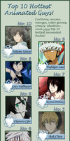 Top 10 Hottest Anime Guys by BlackBloodFire