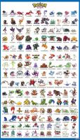 Pokemon USA Artdex by TerryTibke