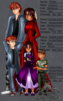 Book Image 21 - The Hatch kids by ToAtoneArt