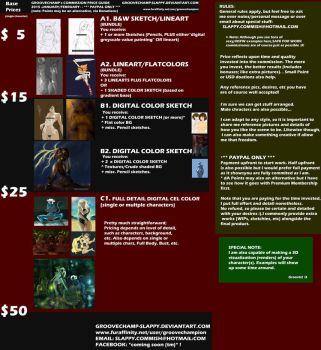 Old Commission guide 2015/2016*FEB2017 update soon by GroovechampDA