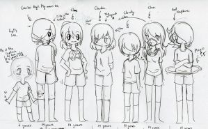 Sketch about my first 7 IEGOCS OCs. by Tokkori