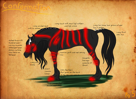The Achak breed - Tundra/Desert Conformation. by blackwing-fang