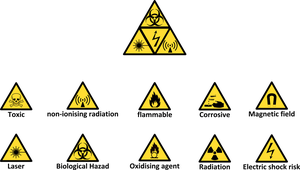 Warning Symbols by a01421