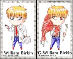 Chibi W. Birkin RE2 by marikimaru