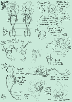 Model Sheet - Briony Deep by TopperHay