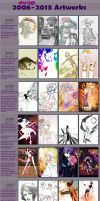 2006-2013 Art (Improvement) Meme by used-rugs