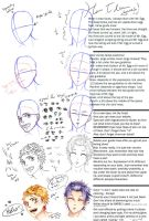 How I draw my faces by lane-nee-chan