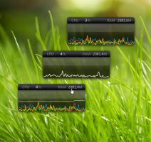 CPU Activity Monitor for XWidget by Snoranges