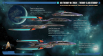 Theurgy-class Starship Schematics | MVAM Starboard by Auctor-Lucan
