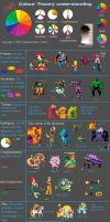 Characters Color Theory by VanessaBettencourt