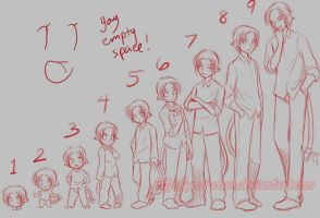 1 to 9 Heads tag by yesi-chan