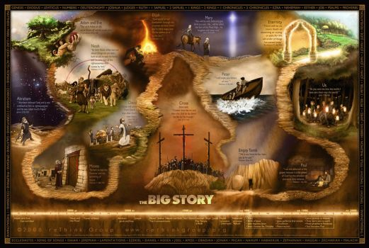 The Big Story by christians