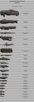 Homeworld Ships To Scale (capitals) by doberman211