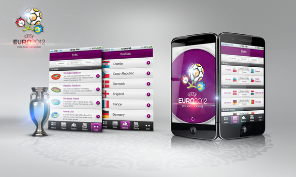 euro 2012 app by REDFLOOD
